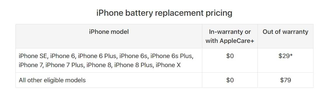 Apple phones battery replacement for $ 29  and $ 79 $29