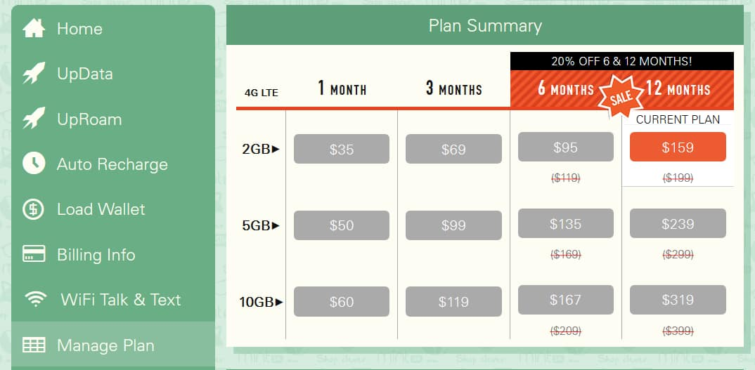 20% off 6 and 12 month plans @ mintsim for current & new customers