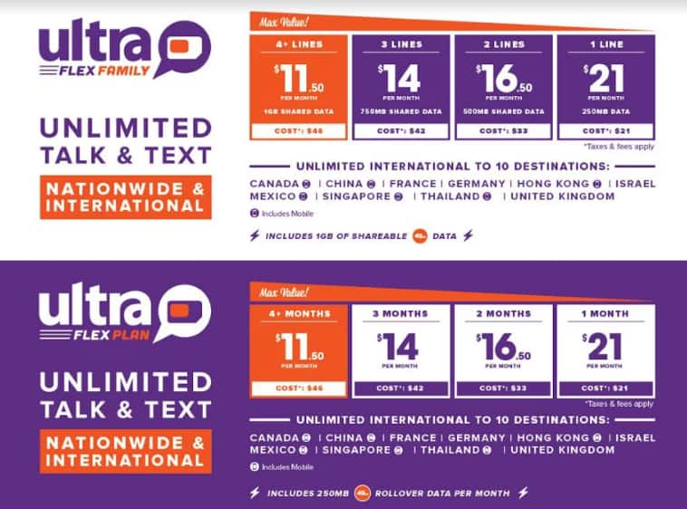 Ultra Flex plan from Ultra Mobile (T-Mobile MVNO): unlimited talk & text, 250MB data - $11.50/month