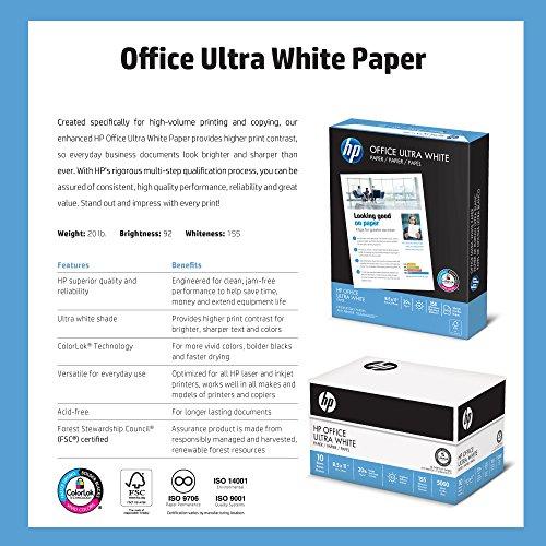 HP Printer Paper, 3 Ream Carton - As low as $10.49