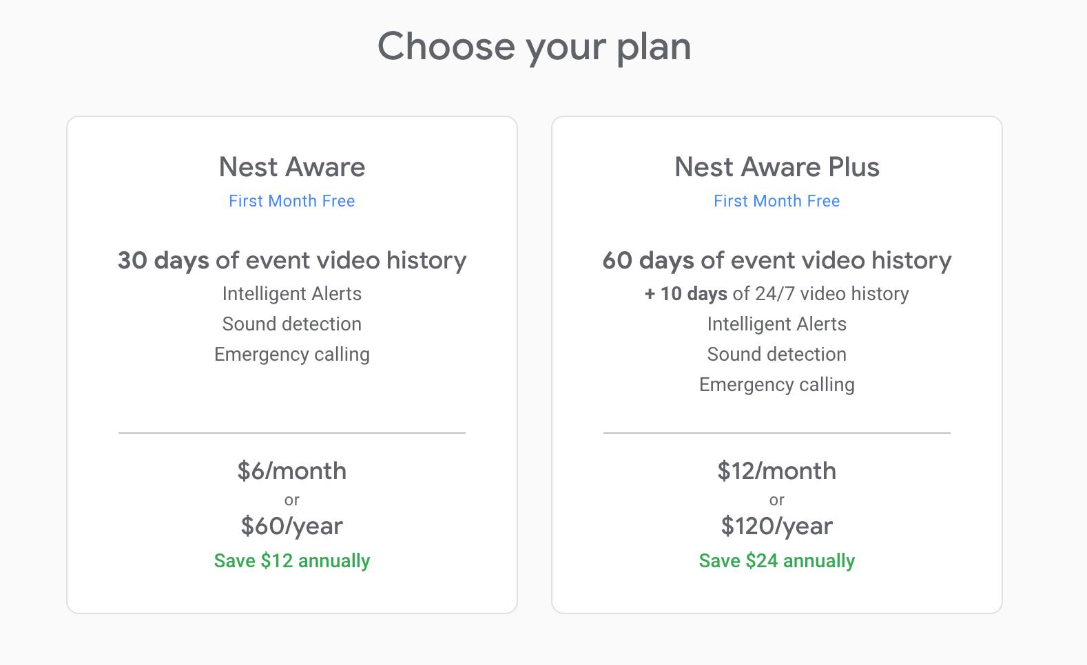 Nest Aware for All Devices (First month free)