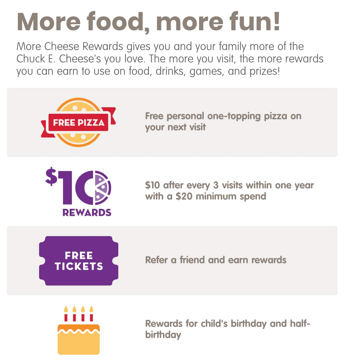 Chuck E. Cheese: Free personal one-topping pizza