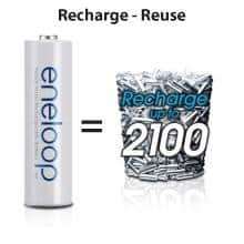 Eneloop AA 2100 Cycle Ni-MH Pre-Charged Rechargeable Batteries, 16 Pack $34.87