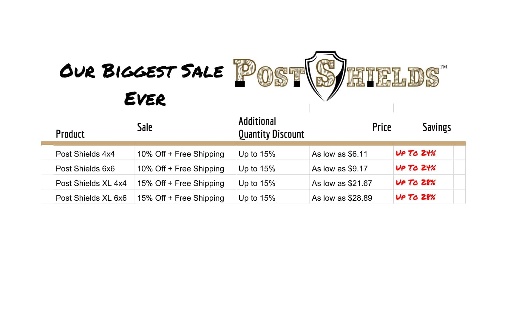 Nearly 30% off Post Shields, Easy, Instant, and Affordable Curb Appeal -until Cyber Monday $6.19