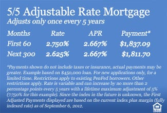 PenFed Lowers Mortgage Rates Again! 5/5 2.75%, 30 Yr 3.375% (Limited Time Offer)
