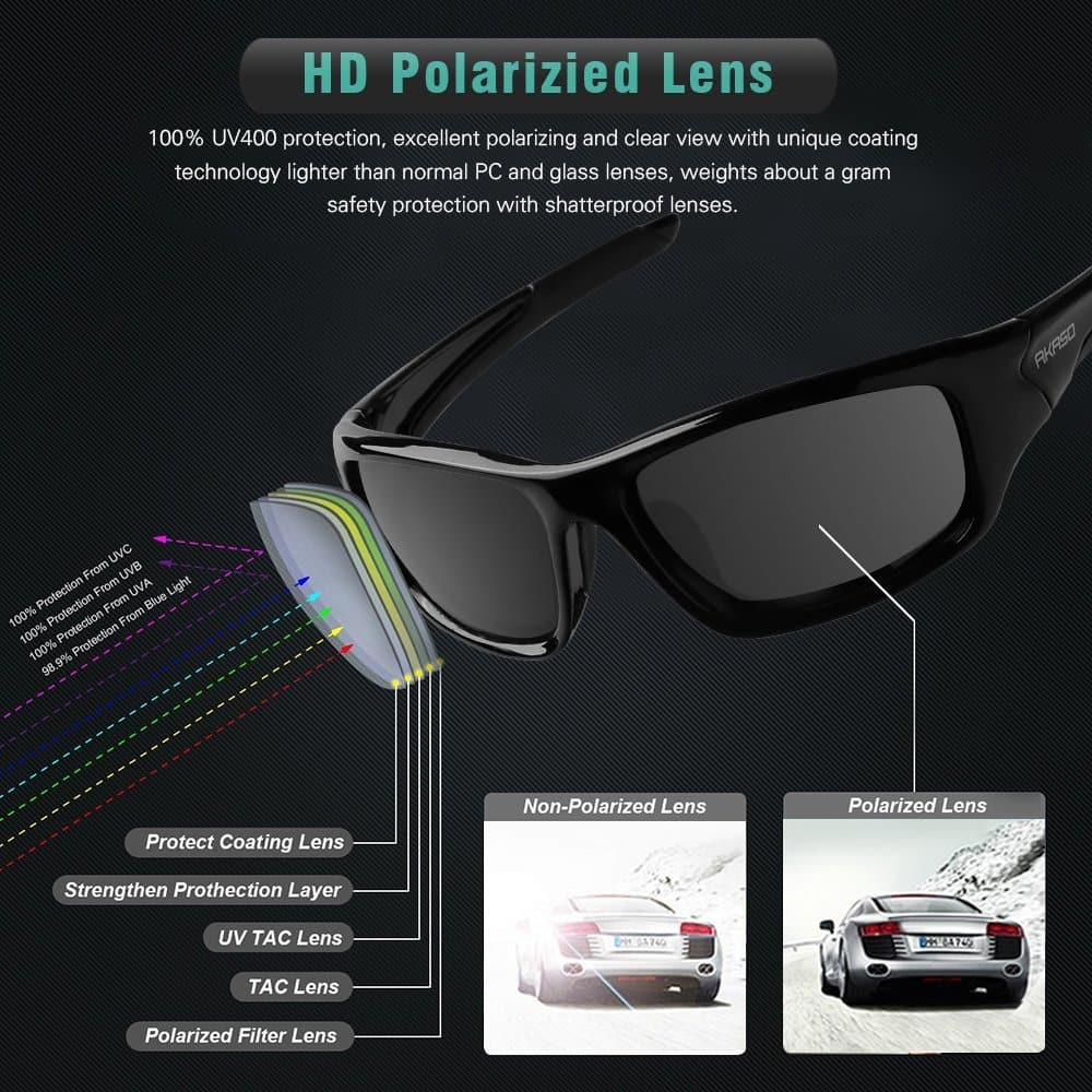 Polarized Sunglasses for Men & Women, 100% UV Protection Sports Sunglasses for $8.99 @ Amazon