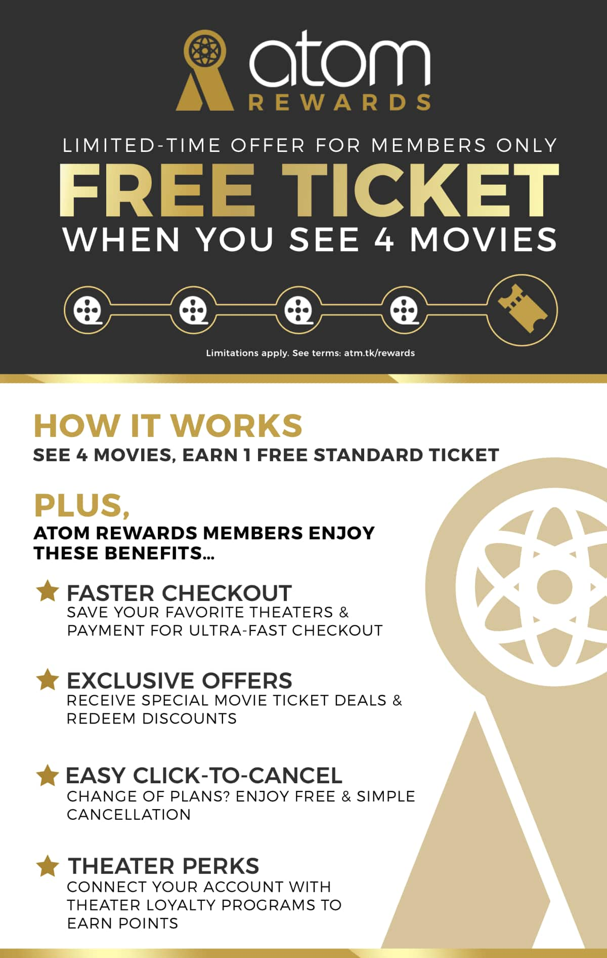PSA Atom Tickets Reward Program