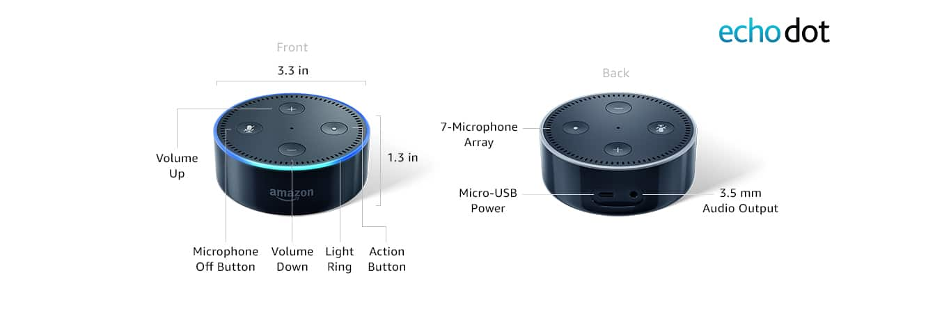 Amazon Echo Dot front and back image with parts labelled.