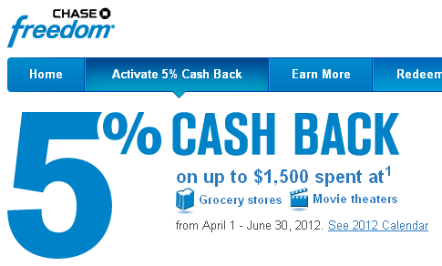 Chase Freedom 2nd Q 5% bonus activation now going on