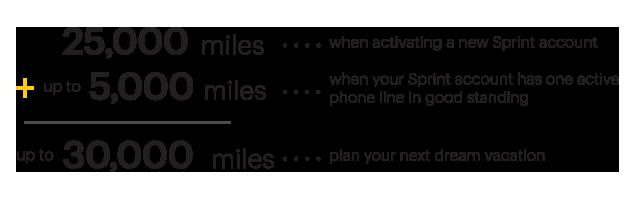 Sprint AAdvantage 30K mile offer