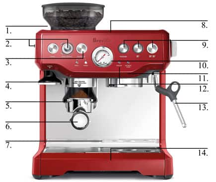 Breville BES870CBXL The Barista Express Coffee Machine, Cranberry Red is BACK $429.99