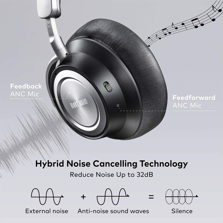 Amazon : Hybrid Active Noise Cancelling Headphones, Boltune $31