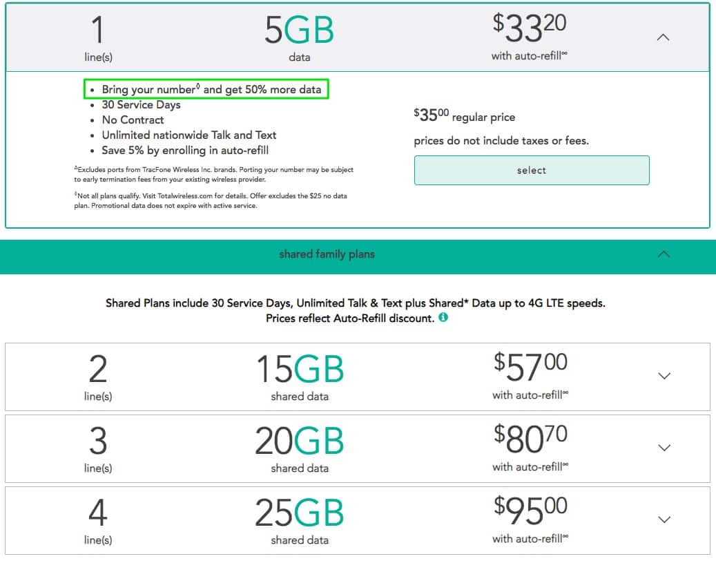 Total Wireless: 50% More Data for ported in number $33.2