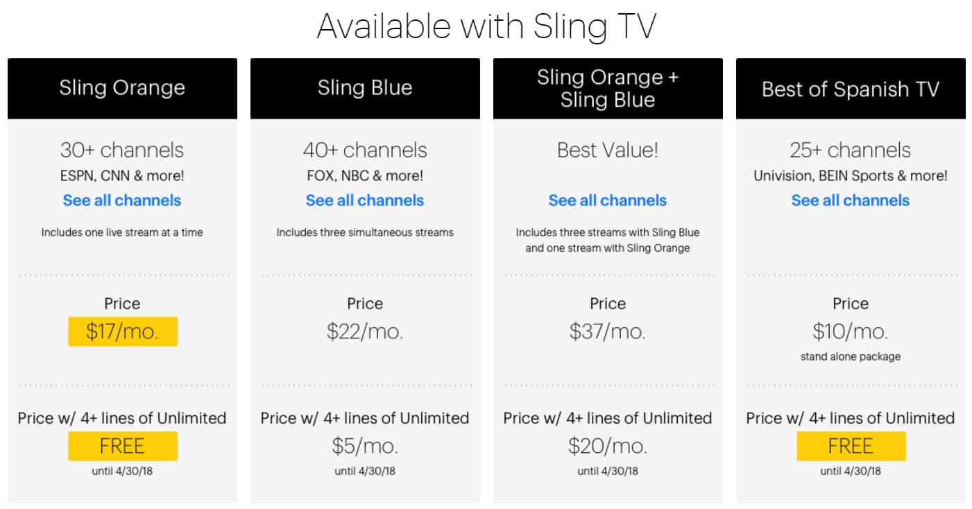 Atlanta and Chicago Only: Sling Deal for Sprint Customers (Free with 4+ lines) or $17 for Sling Orange
