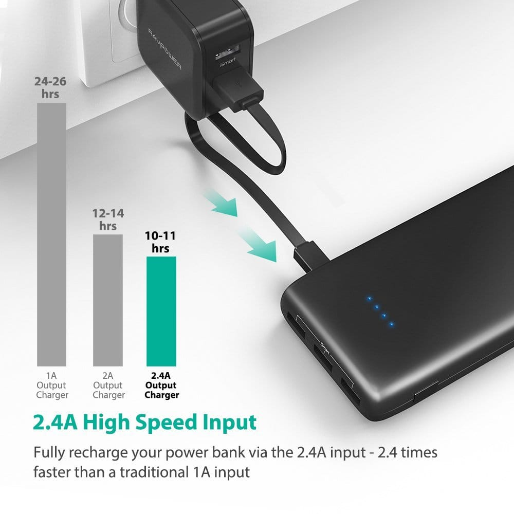 Power Banks RAVPower 22000 Portable Charger 22000mAh 5.8A Output 3-Port Battery Pack $31.99