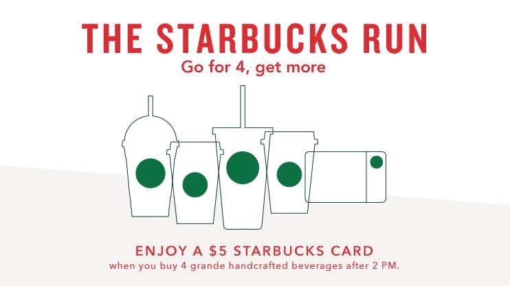 Get $5 Starbucks GC w.y.b. 4 Grande Beverages in Single Purchase after 2 p.m. @ Starbucks