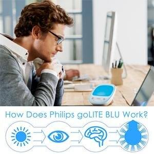 Philips GoLITE BLU Energy Therapy Light, HF3422 - $63.99 shipped from Amazon