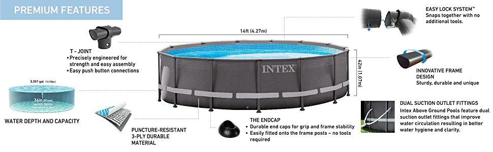 INTEX 14 ft x 42 in Round Ultra Frame Pool Set $199.99 reg.$299.99 ...