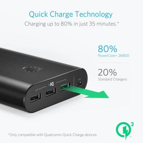 Anker PowerCore+ 26800 Premium Portable External Battery with QC Quick Charge 3.0 Wall Charger $66.4