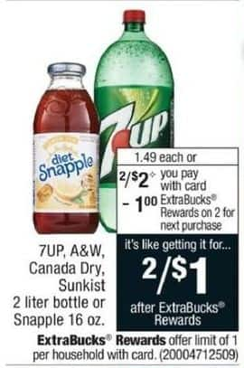 CVS Black Friday: (2) 7UP, A&W, Canada Dry & Sunkist 2 Liter Bottle + ExtraBucks Rewards w/Card for $1.00