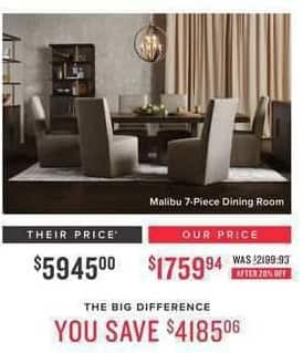 Value City Furniture Black Friday Malibu 7 Pc Dining Room For 175994