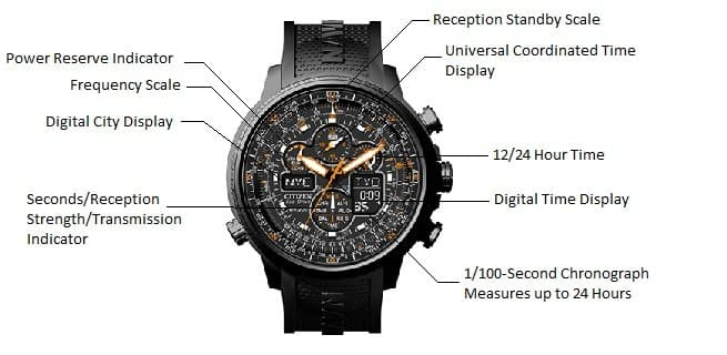 Citizen watches on Amazon deal of the day. Navihawk atomic $225 and more