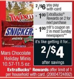 CVS Black Friday: (2) Mars Chocolate Holiday Minis, 10.57-11.5 Oz. + $1 ExtraBucks Rewards w/ Card and Coupon for $6.00