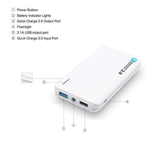 free shipping 1f910 69a98 10000mAh Portable Battery Pack with QC 2.0 Fast Charging - Amazon ...