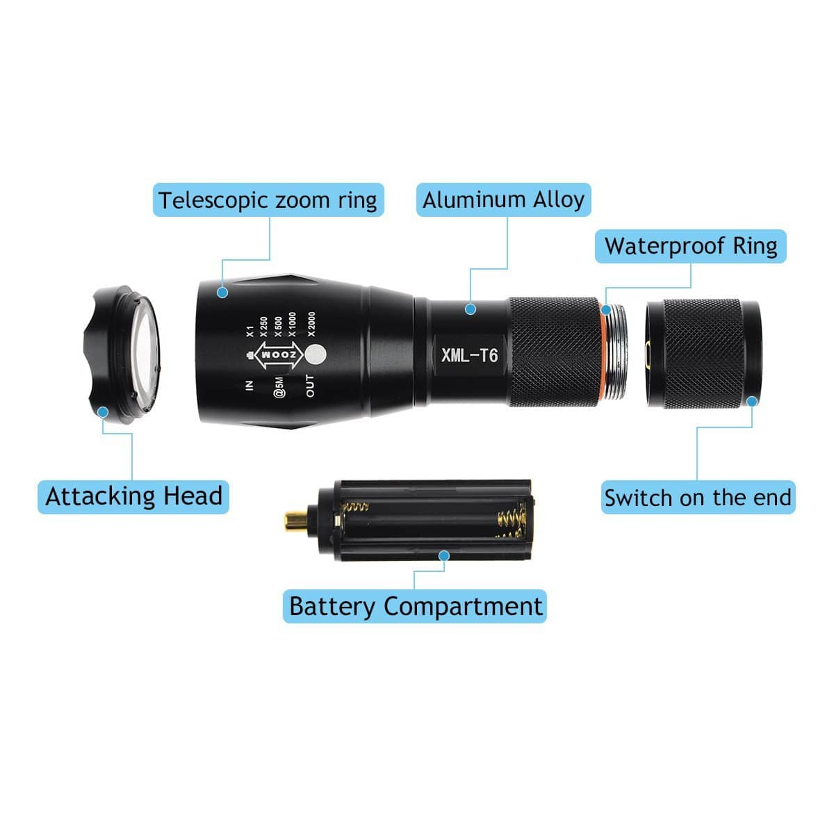 FLASHLIGHT cree led zoomable $4 OFF COUPON CODE (40% off) FREE SHIPPING (prime or fsss) @ AMAZON $5.99 AC