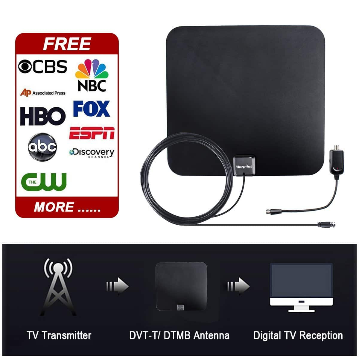 45% Off Indoor Amplified Digital HDTV Antenna 60 Mile Range with Detachable Amplifier Signal Booster $11.54