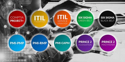 The Project Management Professional Certification Training Bundle: Lifetime Access For $28