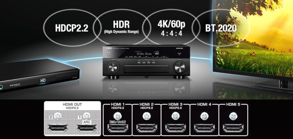 Refurbished- Yamaha 7.2-Channel Network AV Receiver 115W Per Channel Power $199
