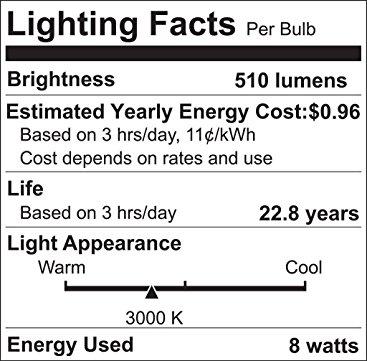 Pack of 4 Hyperikon PAR20 Dimmable LED Bulb, 8W (50W equivalent), 3000K (Soft White Glow), CRI90+, Flood Light Bulb, 40° Beam Angle, Medium Base (E26) $12.83 with SSS