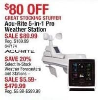 Cabelas Black Friday: Acu-Rite 5-in-1 Pro Weather Station for $89.99