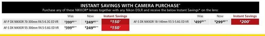 Nikon Black Friday: Nikkor AF-S DX 55-300mm f/4.5-5.6G ED VR DSLR Camera Lens w/Purchase of any Nikon DSLR for $249.95