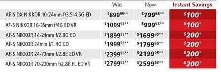 Nikon Black Friday: AF-S Nikkor 24-70mm f/2.8E ED VR DSLR Camera Lens for $2,399.95