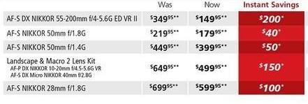 Nikon Black Friday: AF-S Nikkor 28mm f/1.8G DSLR Camera Lens for $599.95