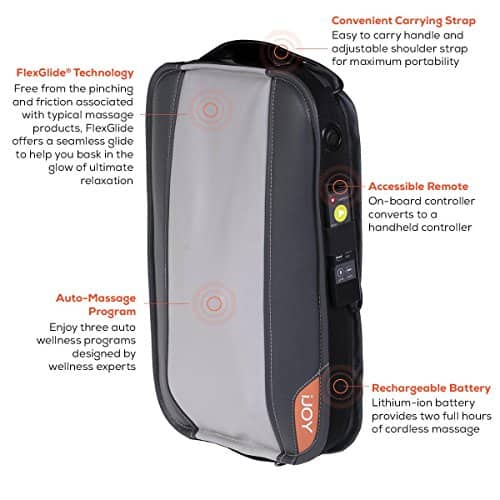Human Touch iJOY Portable Back Massager Anywhere, Convenient for Travel, Black/Gray $99
