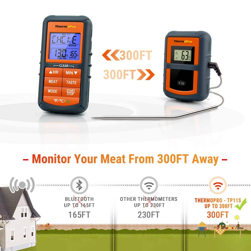 ThermoPro TP-07 Wireless Remote Digital Cooking Turkey Food Meat Thermometer for Grilling Oven Kitchen Smoker BBQ Grill Thermometer with Probe, 300 Feet Range $22.99