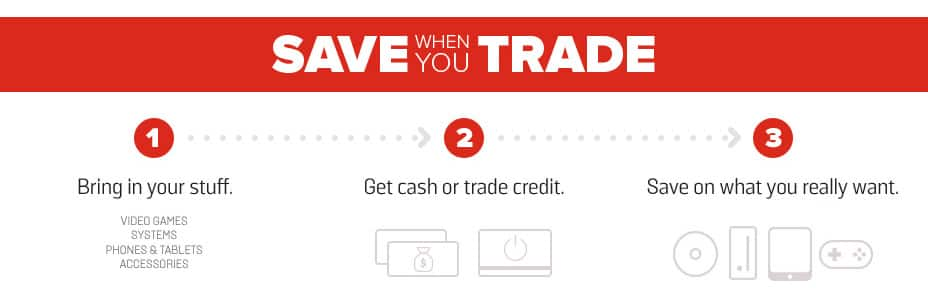 Gamestop: Up to 50% bonus credit when trading in games + 25% bonus credit with any system