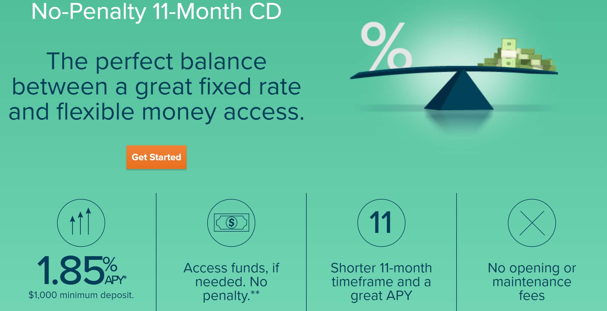 CIT Bank: No-Penalty 11-Month CD- 1.85% APY