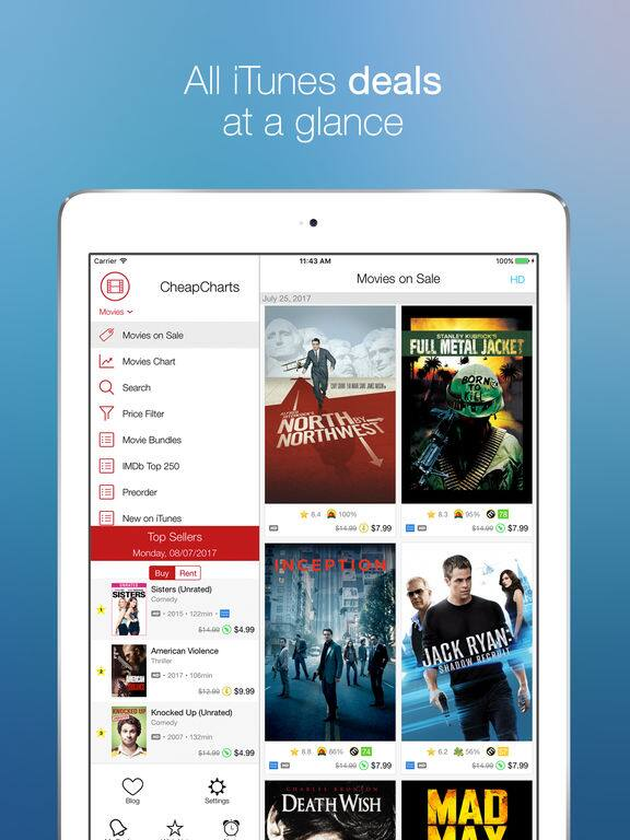 PSA: Free iOS App CheapCharts To Check Full List Of 4K / HDR Movies On iTunes The Easy Way and Find Deals on iTunes Movies