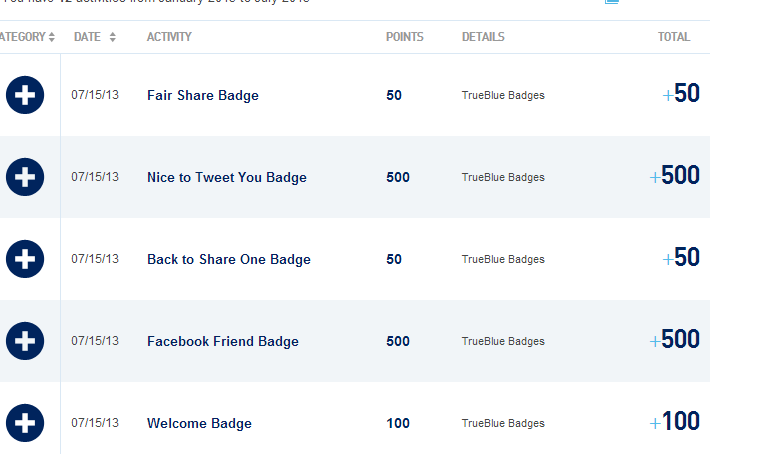 Jet Blue Badges, 1200 FREE trueblue pts, up to 4000 (5000 pts = free flight)