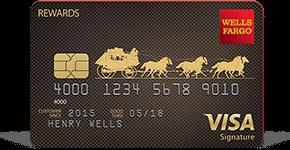 20,000 bonus points - Wells Fargo Visa Signature® Card