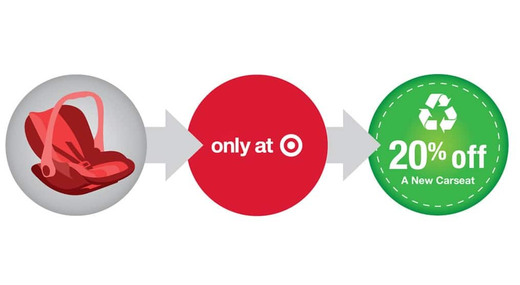 Target Car Seat Trade In Program Recycle Get 20 Off Coupon