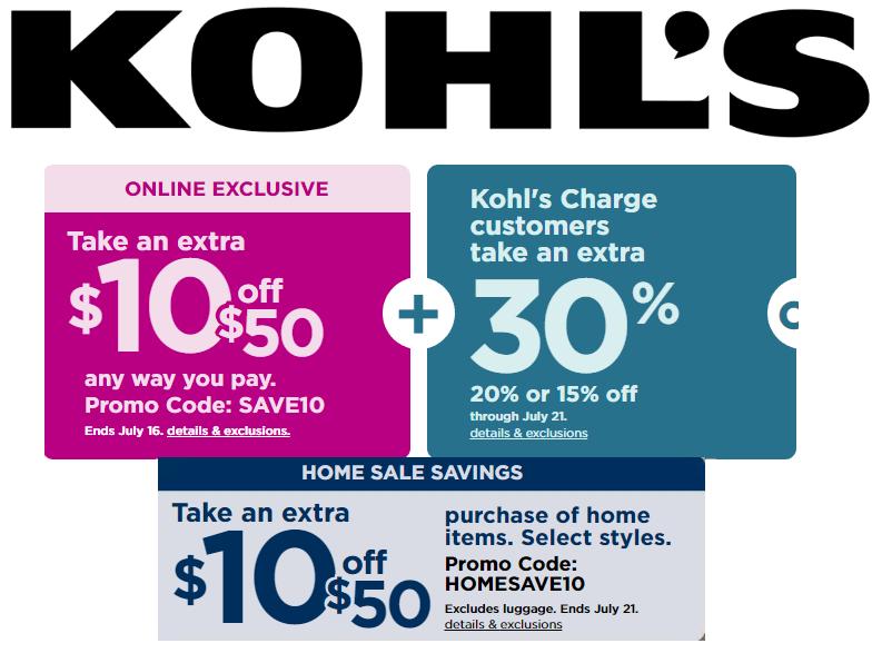 kohls coupons credit card holders
