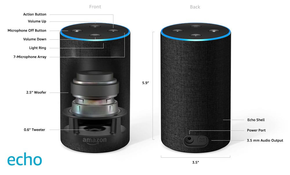 Buy 3 Echo (2nd Generation) devices, save $50