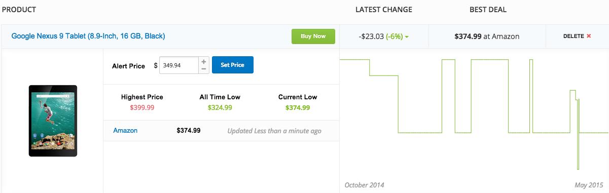 Google Nexus 9 Price Tracker