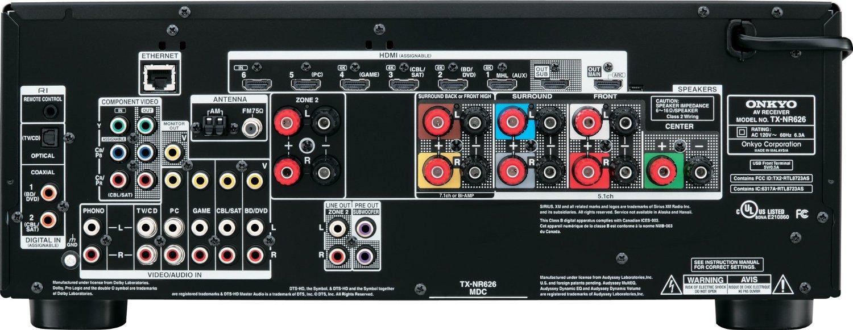 Back of AV receiver