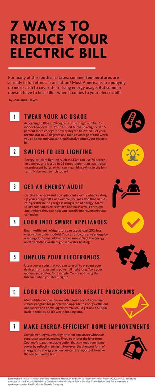 Infographic on reducing electric bill
